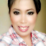 Marycia from Denpasar | Woman | 38 years old | Cancer