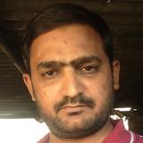 Shree from Bidar | Man | 34 years old | Capricorn