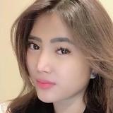Feraaa from Madiun | Woman | 28 years old | Aries