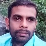Karuppasamy from Chinnamanur   Man   30 years old   Virgo
