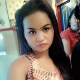 Ririen from Denpasar | Woman | 29 years old | Taurus