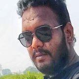 Shankar from Guntakal | Man | 29 years old | Leo