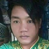 Aan from Sampit | Man | 29 years old | Virgo