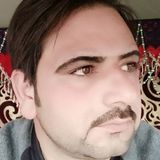 Babloo from Pulwama | Man | 37 years old | Capricorn