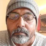 Hanimehra from Barnala | Man | 63 years old | Gemini