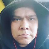 Fearlessmist from Albuquerque | Man | 35 years old | Gemini