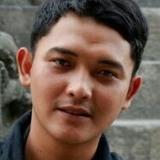 Alfris from Bandung   Man   27 years old   Aquarius