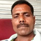 Dev from Solapur   Man   37 years old   Gemini