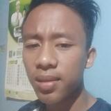 Aleks from Lamongan | Man | 26 years old | Leo