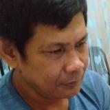 Rid from Kendari | Man | 48 years old | Aries