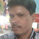Raju from Korba | Man | 35 years old | Virgo