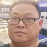 Mat from Johor Bahru   Man   45 years old   Scorpio