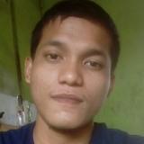 Wildanbanjn7 from Serang   Man   28 years old   Aquarius