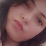 Sapna from Ludhiana | Woman | 24 years old | Scorpio