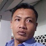 Muji from Yogyakarta | Man | 40 years old | Capricorn
