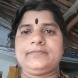 Arun from Mangalore | Woman | 36 years old | Pisces