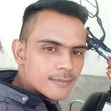 Ashu from Hisar | Man | 20 years old | Sagittarius