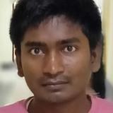 Neeru from Bharatpur | Man | 23 years old | Gemini