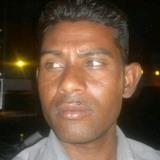 Vbmanvar from Akola | Man | 31 years old | Taurus