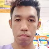 Malvic from Kuala Lumpur | Man | 36 years old | Aries