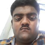 Uddu from Mumbai | Man | 28 years old | Scorpio