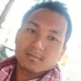 Jush from Kolkata | Man | 25 years old | Leo