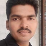 Ashu from Karad | Man | 24 years old | Taurus
