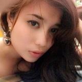 Elysabeth from Jakarta | Woman | 28 years old | Sagittarius