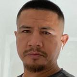 Chango from Kansas City   Man   44 years old   Capricorn