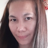 Mars from Petaling Jaya | Woman | 34 years old | Pisces