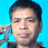 Ahmad from Getengan | Man | 39 years old | Capricorn