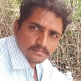 Sakthi from Mannargudi | Man | 30 years old | Aries