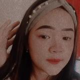 Neng from Cianjur | Woman | 22 years old | Aquarius