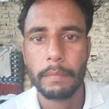 Malik from Dhanaura | Man | 30 years old | Gemini