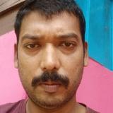 Roshanminj8Nr from Port Blair | Man | 40 years old | Pisces