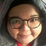 Fuzah from Johor Bahru | Woman | 37 years old | Libra