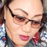Polyprincezz from London | Woman | 43 years old | Aries