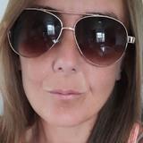 Kikcsmiless from Los Angeles   Woman   44 years old   Aquarius