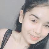 Mahi from Noida | Woman | 18 years old | Cancer