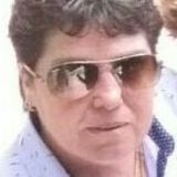 Chiqui from Cieza | Woman | 45 years old | Pisces