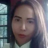 Nova from Medan | Woman | 31 years old | Scorpio