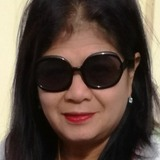 Sexysawai from Sydney   Woman   56 years old   Capricorn