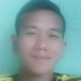 Arif from Pekanbaru   Man   34 years old   Aries