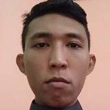 Sanjadja from Makassar   Man   28 years old   Aries