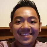 Nivrem from Shrewsbury | Man | 30 years old | Gemini