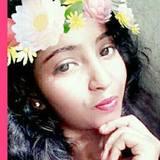 Mayurpanchal from Naroda | Woman | 34 years old | Libra
