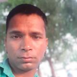 Mahadev from Rajkot   Man   33 years old   Aquarius