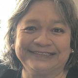 Gina from San Antonio   Woman   55 years old   Virgo