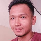 Rizky from Medan | Man | 28 years old | Virgo