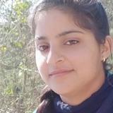 Simranjot from Shimla | Woman | 25 years old | Gemini